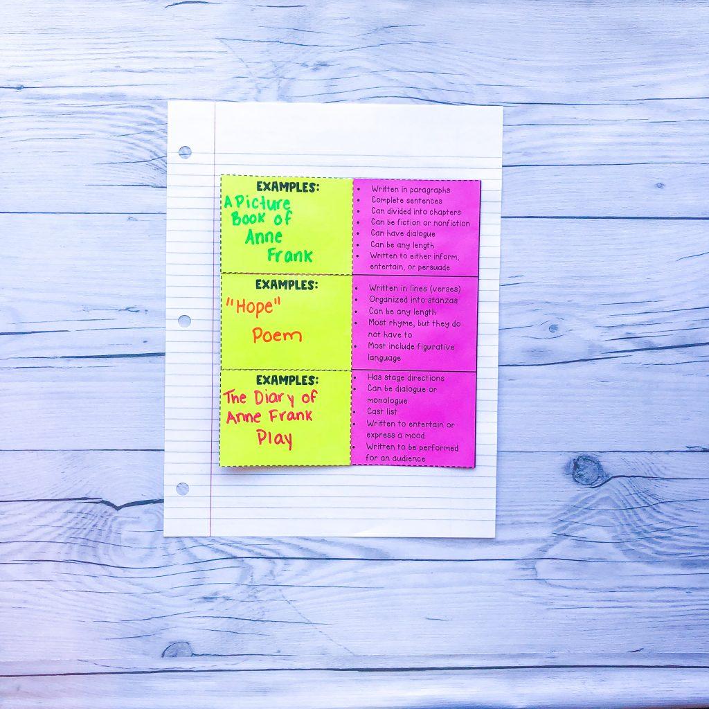 drama-prose-poetry-comparison